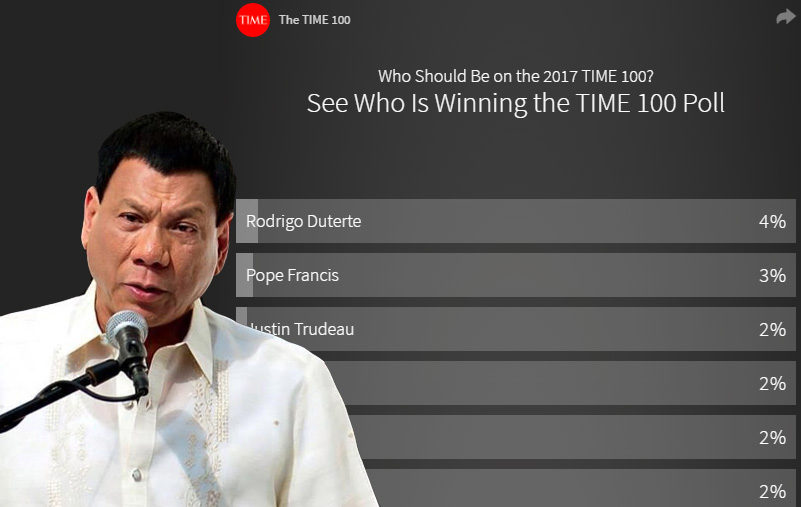 TIME 100 poll 2017